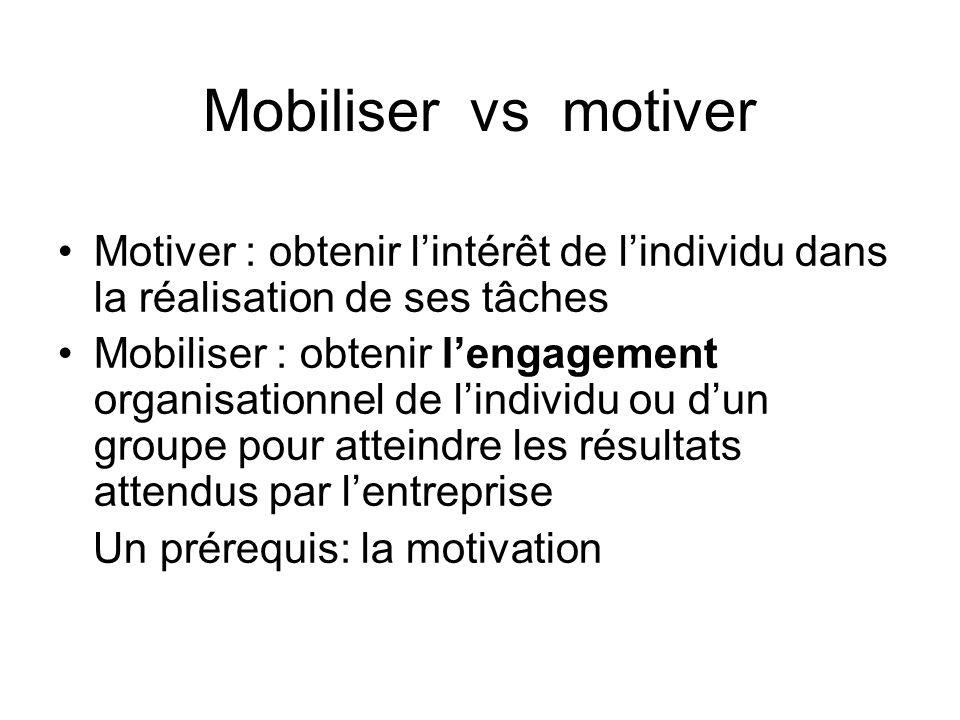 Mobiliser vs motiver Motiver : obtenir lintérêt de lindividu dans la réalisation de ses tâches Mobiliser : obtenir lengagement organisationnel de lind