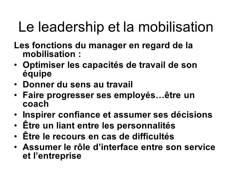 Le leadership et la mobilisation Les fonctions du manager en regard de la mobilisation : Optimiser les capacités de travail de son équipe Donner du se