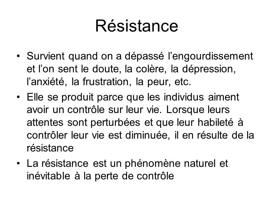 Résistance Survient quand on a dépassé lengourdissement et lon sent le doute, la colère, la dépression, lanxiété, la frustration, la peur, etc. Elle s