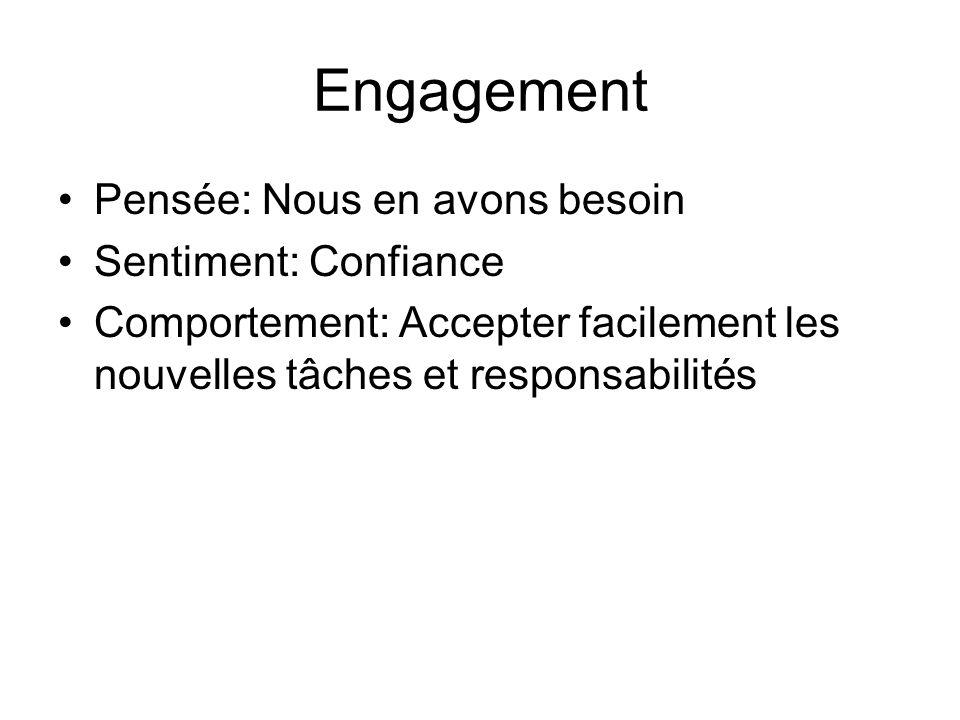 Engagement Pensée: Nous en avons besoin Sentiment: Confiance Comportement: Accepter facilement les nouvelles tâches et responsabilités