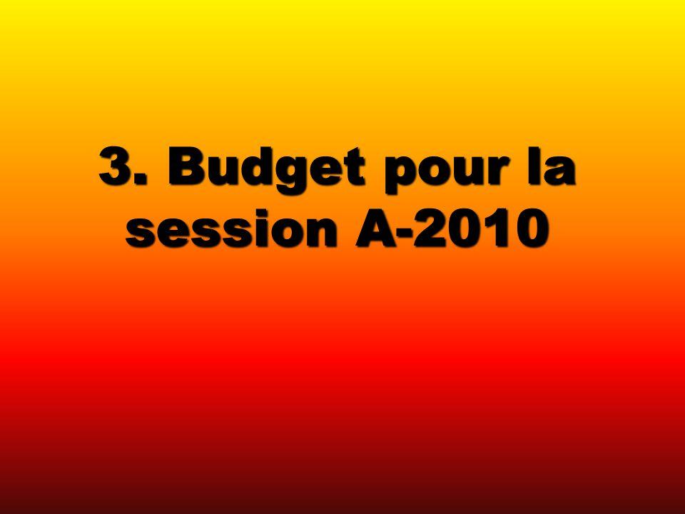 3. Budget pour la session A-2010