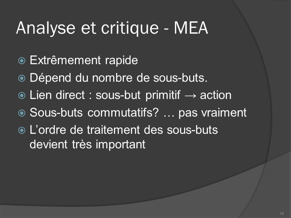 Analyse et critique - MEA Extrêmement rapide Dépend du nombre de sous-buts.
