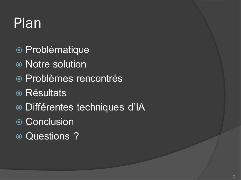 Plan Problématique Notre solution Problèmes rencontrés Résultats Différentes techniques dIA Conclusion Questions .