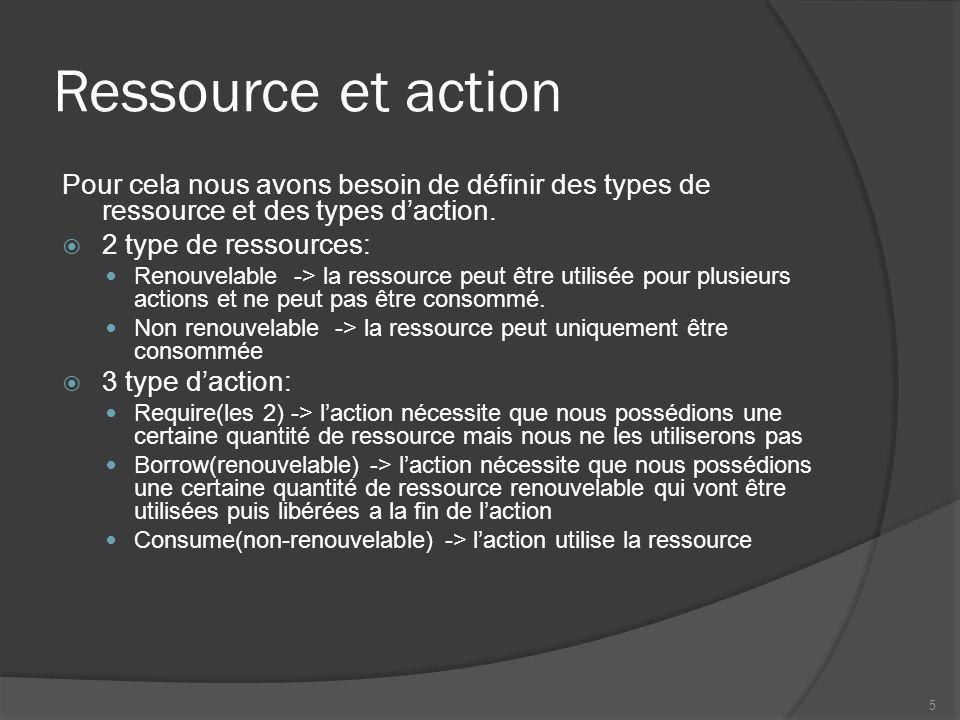 Ressource et action Pour cela nous avons besoin de définir des types de ressource et des types daction.