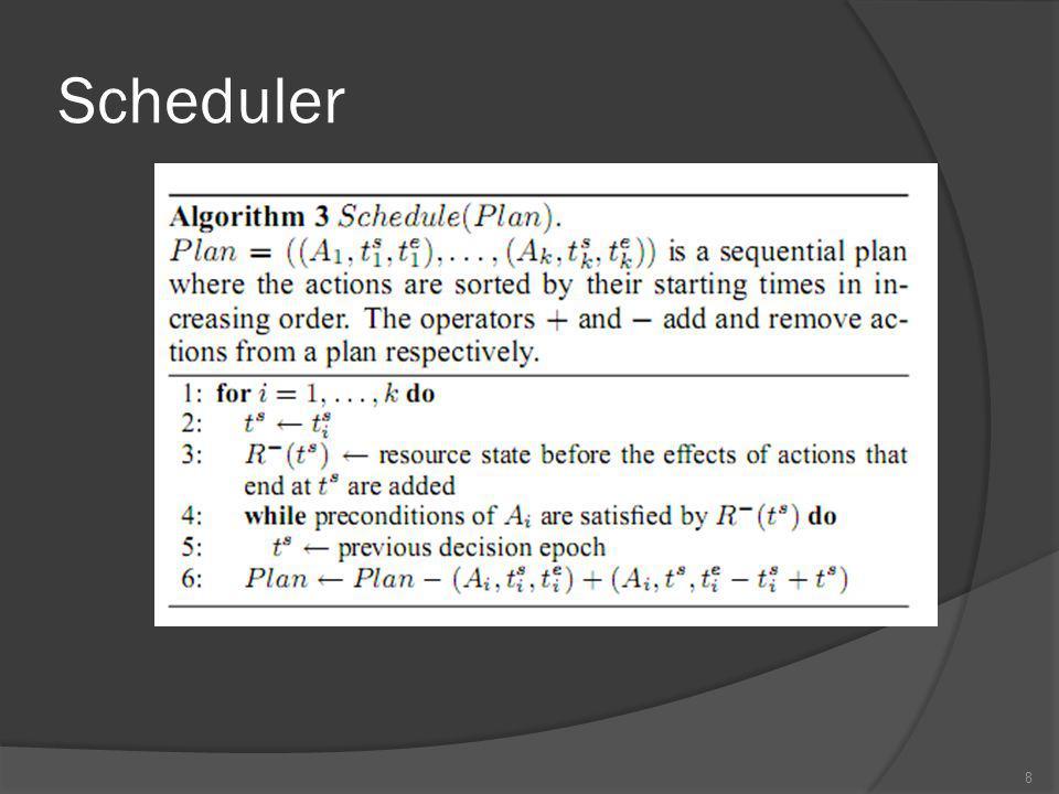 Scheduler 8