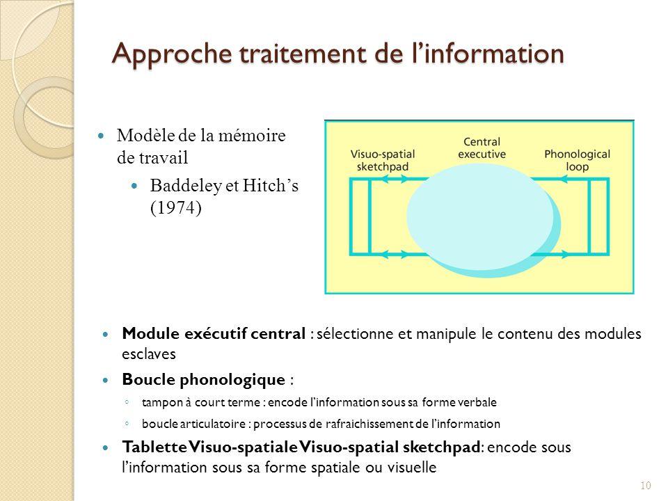 Approche traitement de linformation Module exécutif central : sélectionne et manipule le contenu des modules esclaves Boucle phonologique : tampon à c