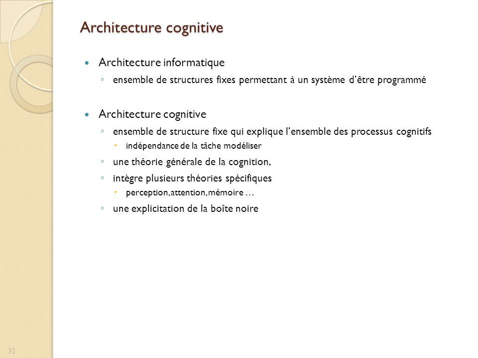 Architecture cognitive Architecture informatique ensemble de structures fixes permettant à un système dêtre programmé Architecture cognitive ensemble