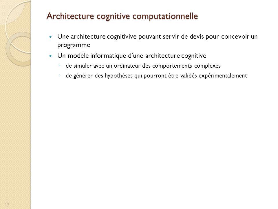 Architecture cognitive computationnelle Une architecture cognitivive pouvant servir de devis pour concevoir un programme Un modèle informatique dune a