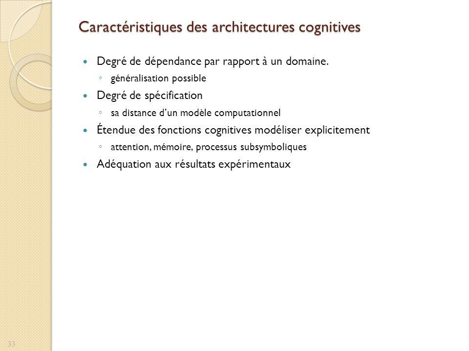 Caractéristiques des architectures cognitives Degré de dépendance par rapport à un domaine. généralisation possible Degré de spécification sa distance