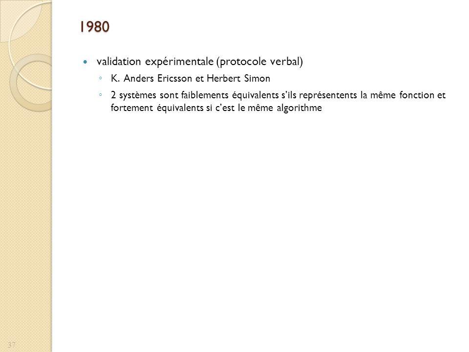 1980 validation expérimentale (protocole verbal) K. Anders Ericsson et Herbert Simon 2 systèmes sont faiblements équivalents sils représentents la mêm