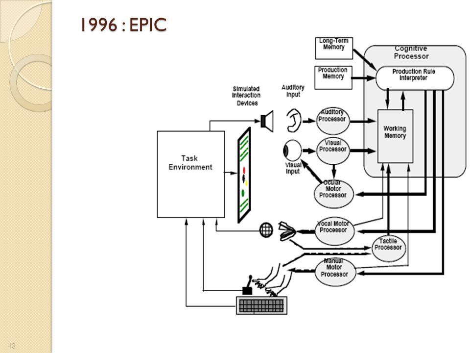 1996 : EPIC 48