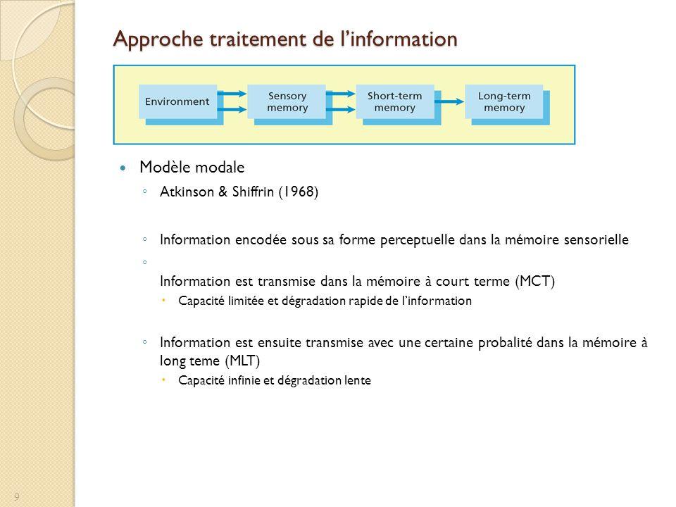 9 Approche traitement de linformation Modèle modale Atkinson & Shiffrin (1968) Information encodée sous sa forme perceptuelle dans la mémoire sensorie