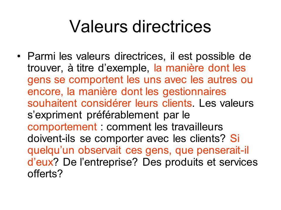 Valeurs directrices Parmi les valeurs directrices, il est possible de trouver, à titre dexemple, la manière dont les gens se comportent les uns avec les autres ou encore, la manière dont les gestionnaires souhaitent considérer leurs clients.