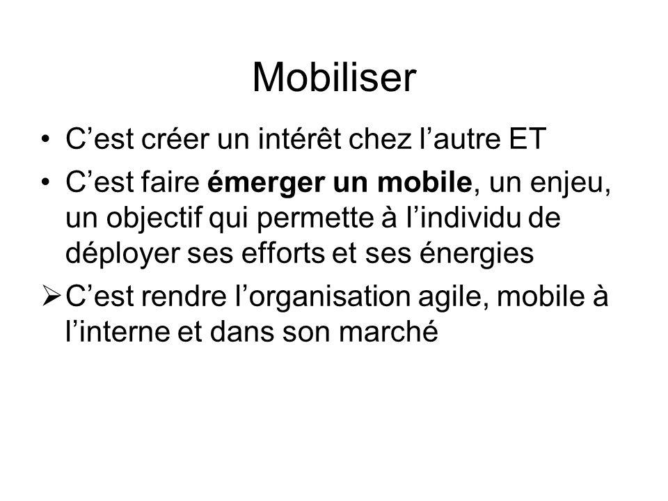 Mobiliser Cest créer un intérêt chez lautre ET Cest faire émerger un mobile, un enjeu, un objectif qui permette à lindividu de déployer ses efforts et ses énergies Cest rendre lorganisation agile, mobile à linterne et dans son marché
