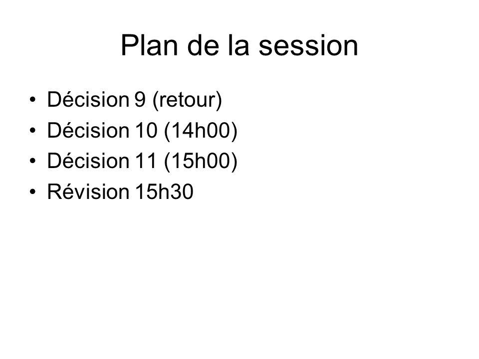 Plan de la session Décision 9 (retour) Décision 10 (14h00) Décision 11 (15h00) Révision 15h30