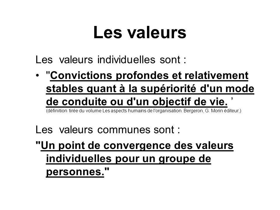 Les valeurs Les valeurs individuelles sont : Convictions profondes et relativement stables quant à la supériorité d un mode de conduite ou d un objectif de vie.