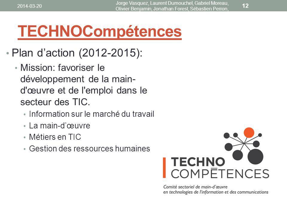 TECHNOCompétences Plan daction (2012-2015): Mission: favoriser le développement de la main- d'œuvre et de l'emploi dans le secteur des TIC. Informatio