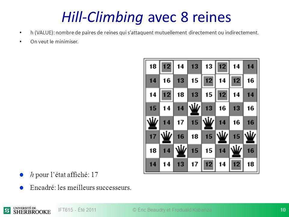 Hill-Climbing avec 8 reines h (VALUE): nombre de paires de reines qui sattaquent mutuellement directement ou indirectement. On veut le minimiser. l h