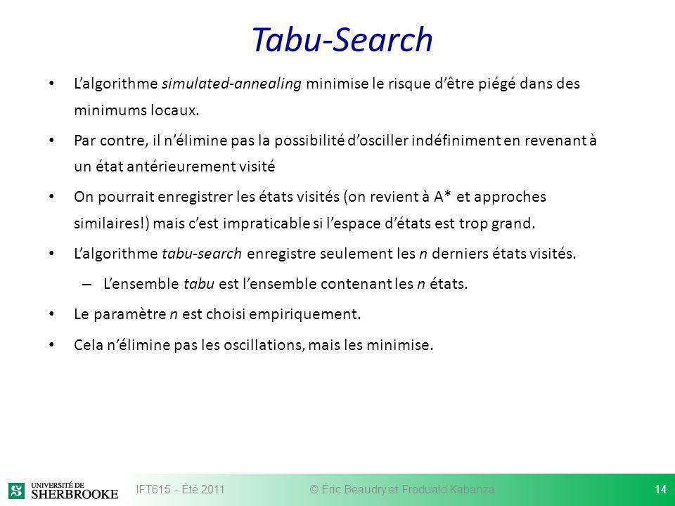 Tabu-Search Lalgorithme simulated-annealing minimise le risque dêtre piégé dans des minimums locaux. Par contre, il nélimine pas la possibilité doscil