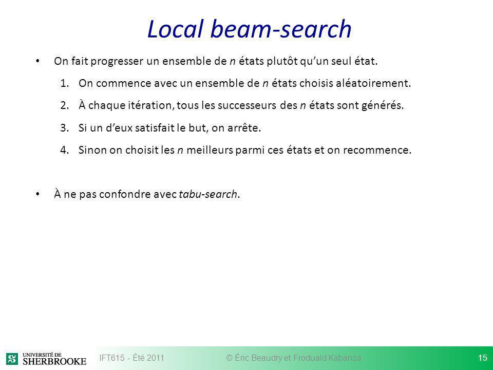 Local beam-search On fait progresser un ensemble de n états plutôt quun seul état. 1.On commence avec un ensemble de n états choisis aléatoirement. 2.