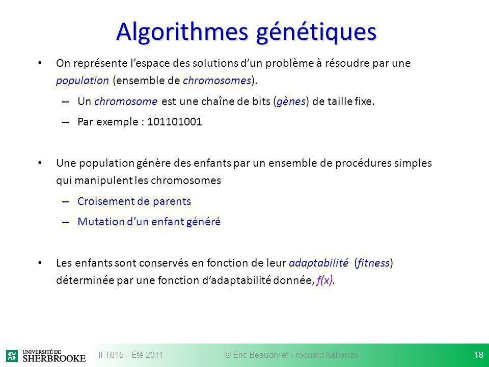 Algorithmes génétiques On représente lespace des solutions dun problème à résoudre par une population (ensemble de chromosomes). – Un chromosome est u
