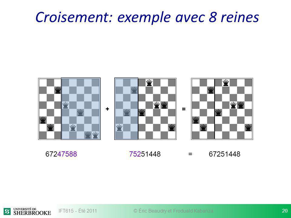 Croisement: exemple avec 8 reines 672475887525144867251448= IFT615 - Été 201120© Éric Beaudry et Froduald Kabanza