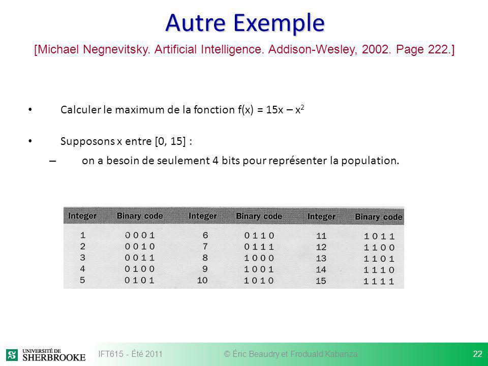Autre Exemple Calculer le maximum de la fonction f(x) = 15x – x 2 Supposons x entre [0, 15] : – on a besoin de seulement 4 bits pour représenter la po