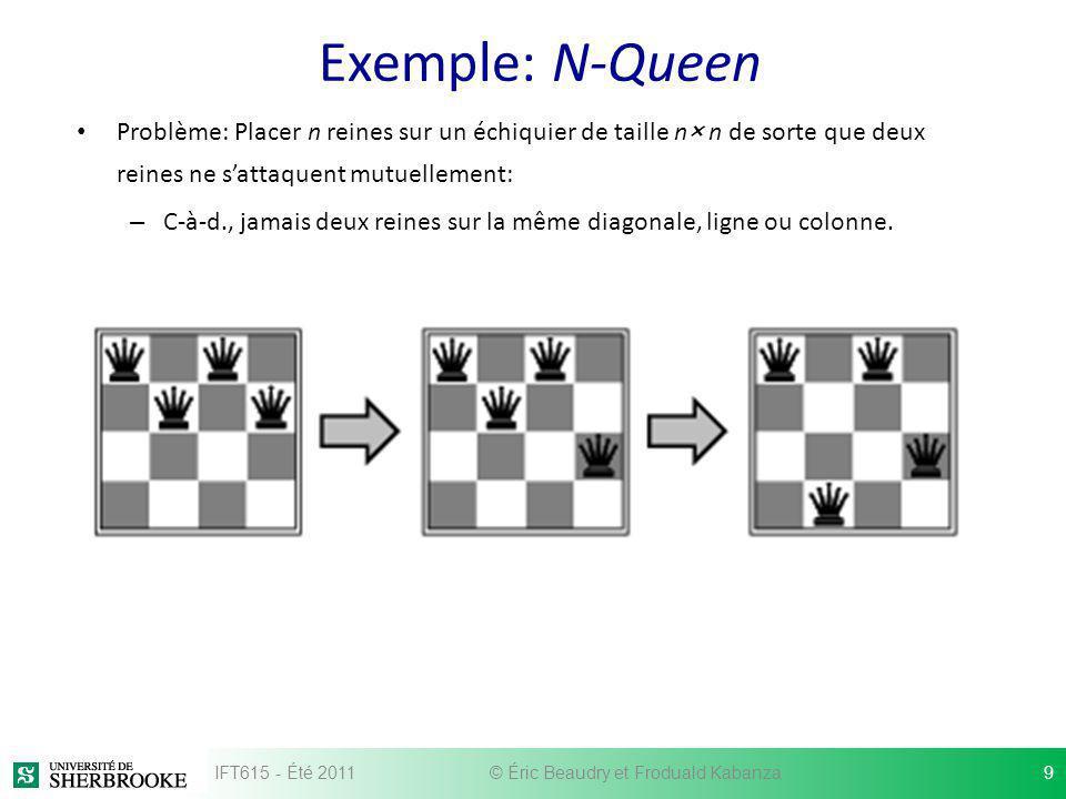 Exemple: N-Queen Problème: Placer n reines sur un échiquier de taille n× n de sorte que deux reines ne sattaquent mutuellement: – C-à-d., jamais deux