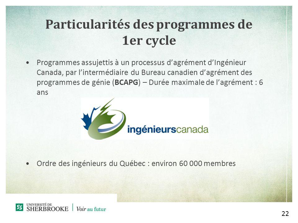 Particularités des programmes de 1er cycle Programmes assujettis à un processus dagrément dIngénieur Canada, par lintermédiaire du Bureau canadien dagrément des programmes de génie (BCAPG) – Durée maximale de lagrément : 6 ans Ordre des ingénieurs du Québec : environ 60 000 membres 22