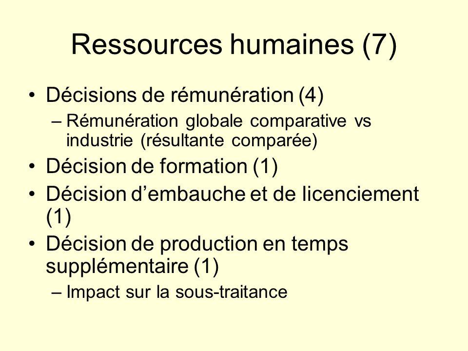 Ressources humaines (7) Décisions de rémunération (4) –Rémunération globale comparative vs industrie (résultante comparée) Décision de formation (1) Décision dembauche et de licenciement (1) Décision de production en temps supplémentaire (1) –Impact sur la sous-traitance