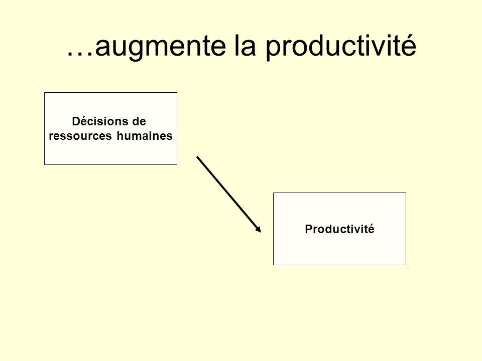 …augmente la productivité Décisions de ressources humaines Productivité