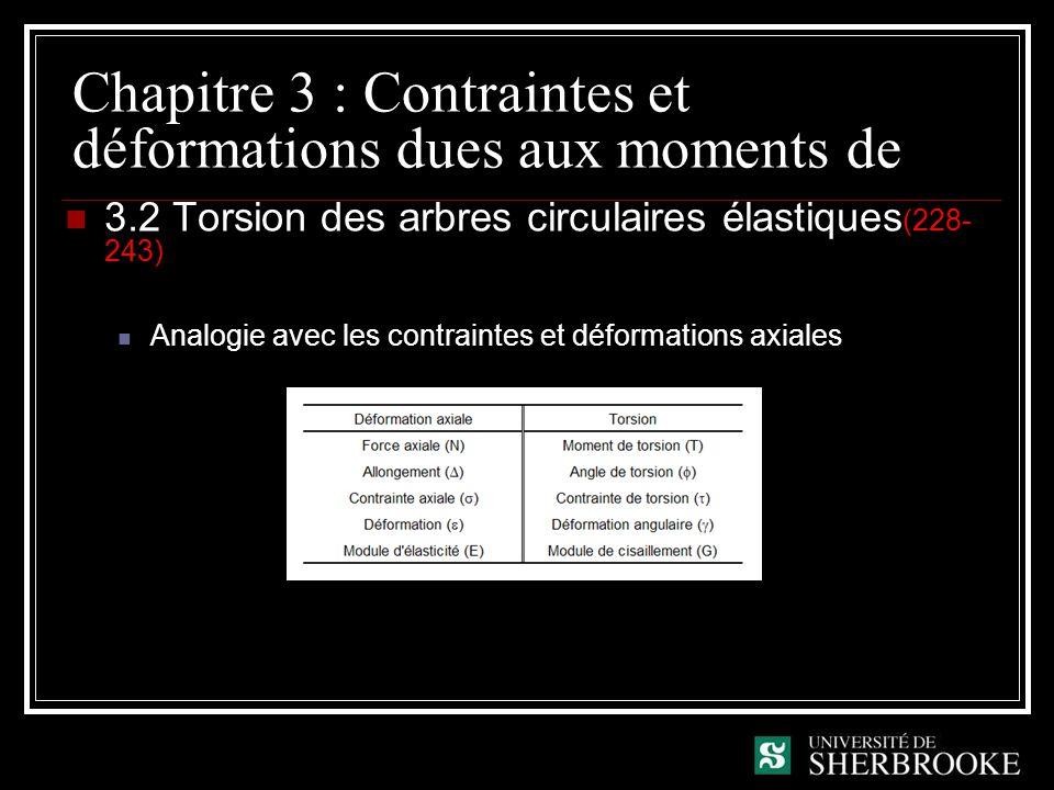 Chapitre 3 : Contraintes et déformations dues aux moments de 3.2 Torsion des arbres circulaires élastiques (228- 243) Analogie avec les contraintes et