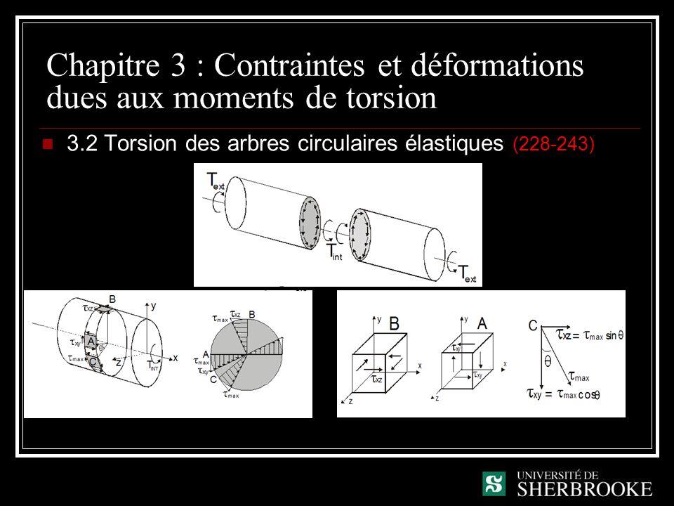 Chapitre 3 : Contraintes et déformations dues aux moments de torsion 3.2 Torsion des arbres circulaires élastiques (228-243)