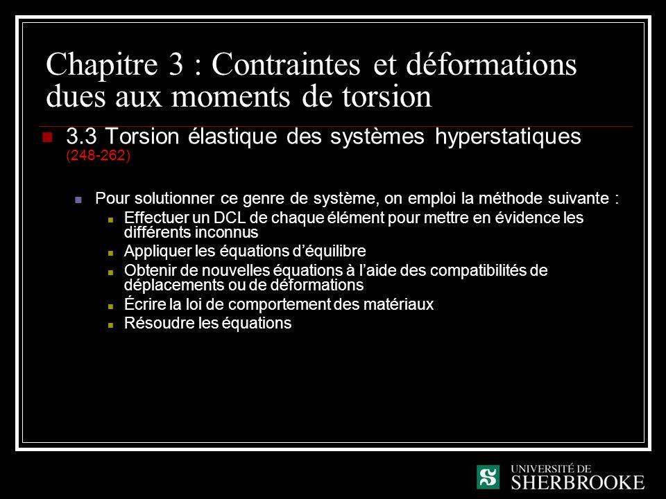 Chapitre 3 : Contraintes et déformations dues aux moments de torsion 3.3 Torsion élastique des systèmes hyperstatiques (248-262) Pour solutionner ce g