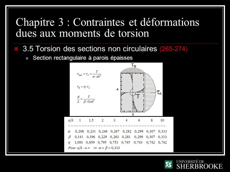 Chapitre 3 : Contraintes et déformations dues aux moments de torsion 3.5 Torsion des sections non circulaires (265-274) Section rectangulaire à parois