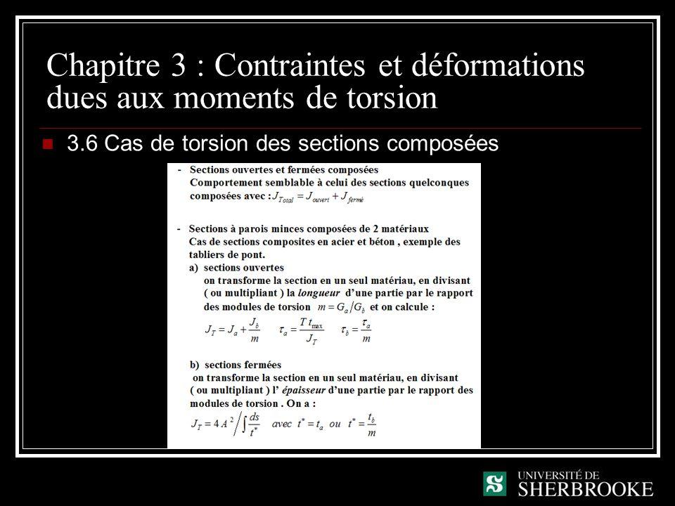 Chapitre 3 : Contraintes et déformations dues aux moments de torsion 3.6 Cas de torsion des sections composées