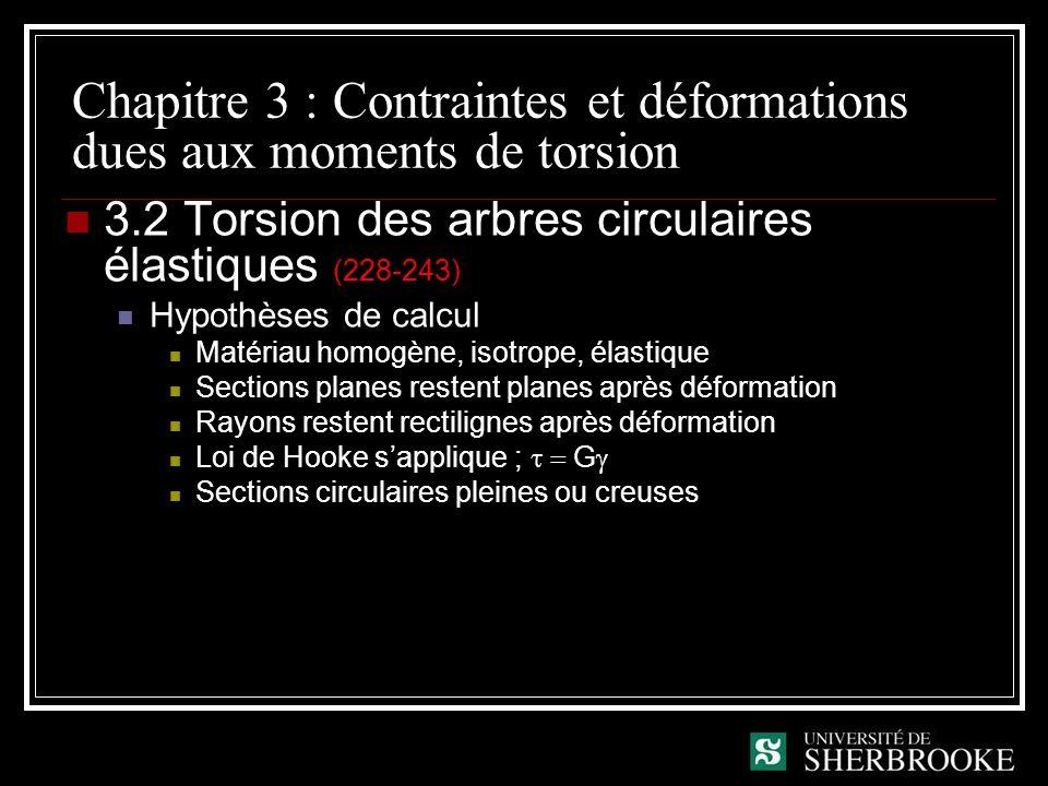 Chapitre 3 : Contraintes et déformations dues aux moments de torsion 3.2 Torsion des arbres circulaires élastiques (228-243) Contrainte de torsion Angle de torsion