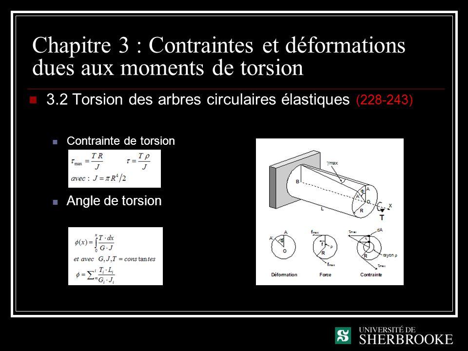 Chapitre 3 : Contraintes et déformations dues aux moments de 3.2 Torsion des arbres circulaires élastiques (228- 243) Analogie avec les contraintes et déformations axiales
