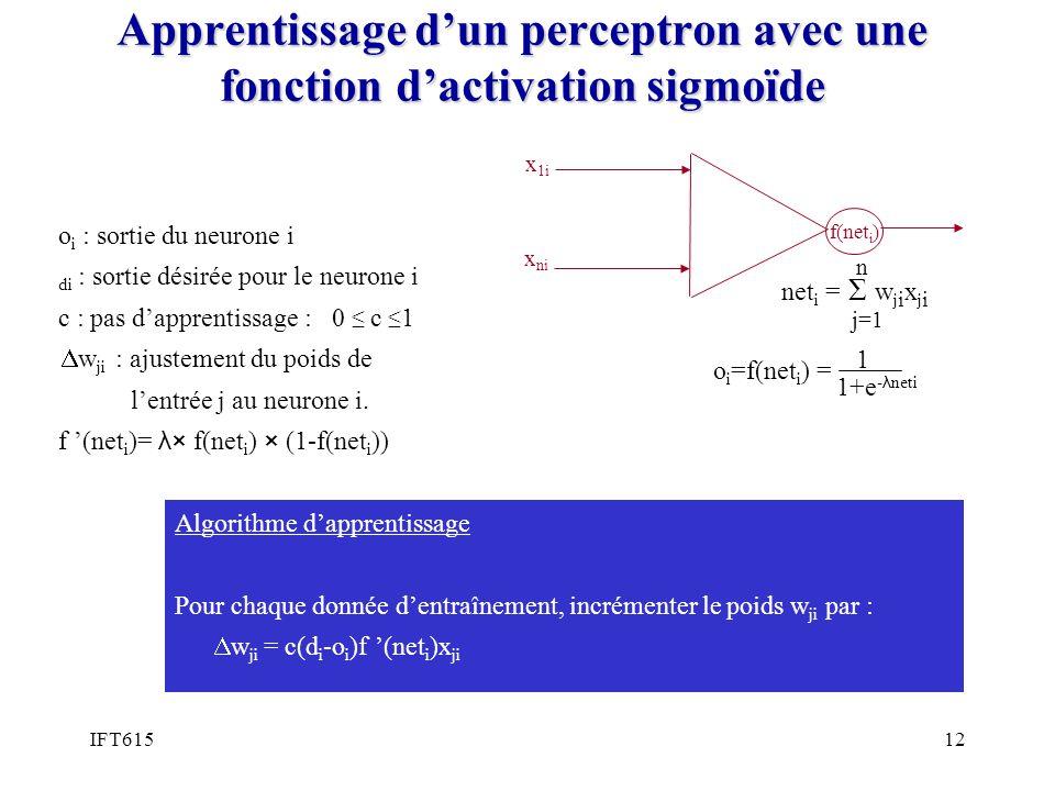IFT61512 Apprentissage dun perceptron avec une fonction dactivation sigmoïde o i : sortie du neurone i di : sortie désirée pour le neurone i c : pas d