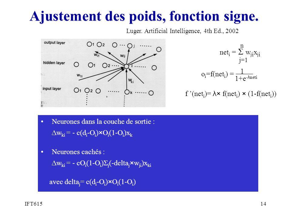 IFT61514 Ajustement des poids, fonction signe. Neurones dans la couche de sortie : w ki = - c(d i -O i )×O i (1-O i )x k Neurones cachés : w ki = - cO