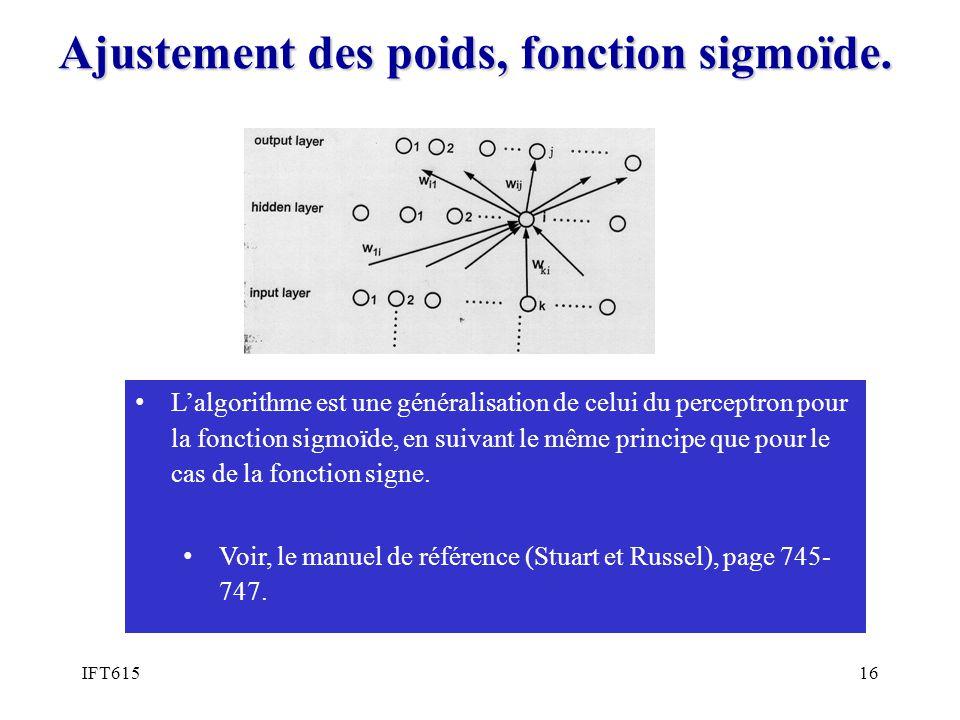 IFT61516 Ajustement des poids, fonction sigmoïde. Lalgorithme est une généralisation de celui du perceptron pour la fonction sigmoïde, en suivant le m