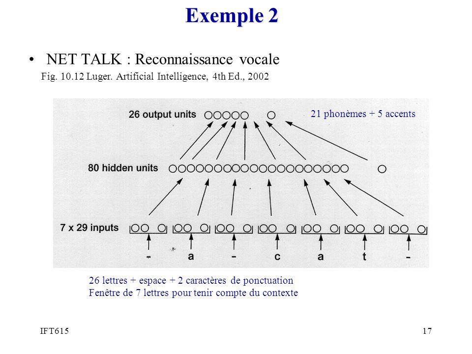 IFT61517 Exemple 2 NET TALK : Reconnaissance vocale 26 lettres + espace + 2 caractères de ponctuation Fenêtre de 7 lettres pour tenir compte du contex