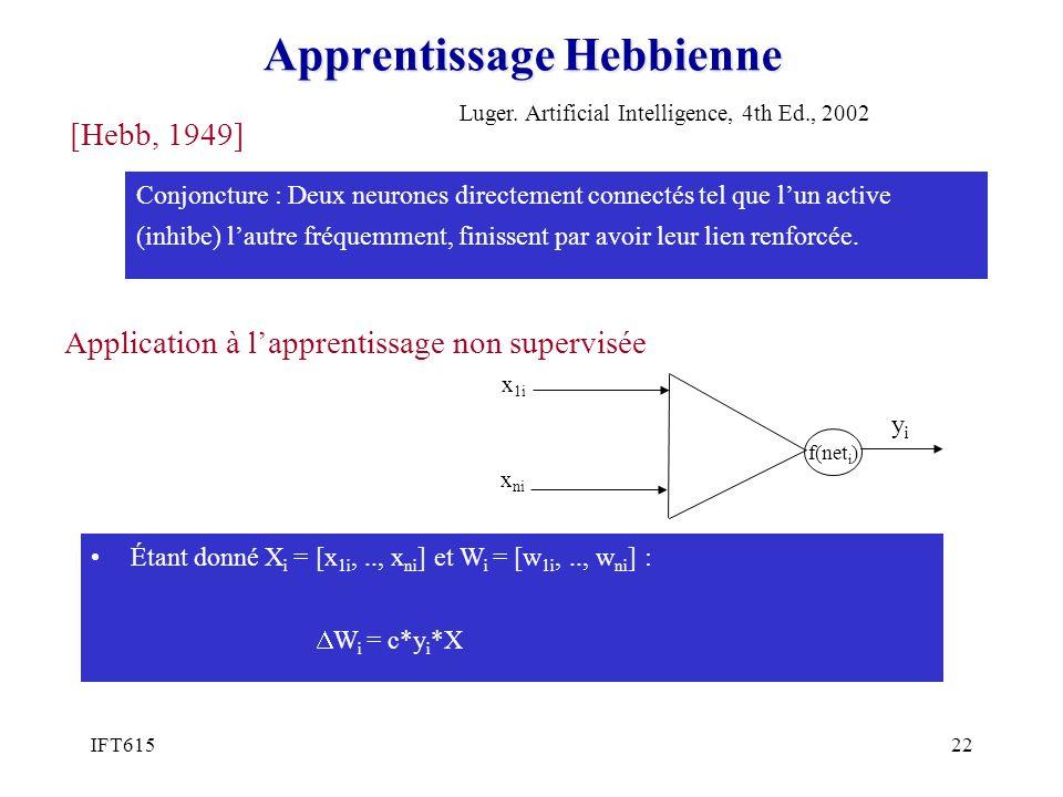 IFT61522 Apprentissage Hebbienne [Hebb, 1949] Étant donné X i = [x 1i,.., x ni ] et W i = [w 1i,.., w ni ] : W i = c*y i *X Conjoncture : Deux neurone
