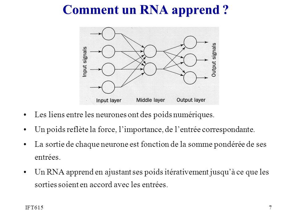 IFT6157 Comment un RNA apprend ? Les liens entre les neurones ont des poids numériques. Un poids reflète la force, limportance, de lentrée corresponda