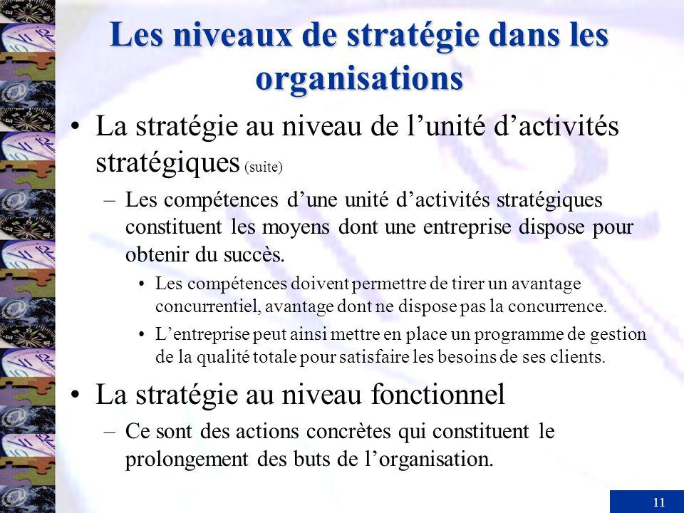 11 Les niveaux de stratégie dans les organisations La stratégie au niveau de lunité dactivités stratégiques (suite) –Les compétences dune unité dactiv