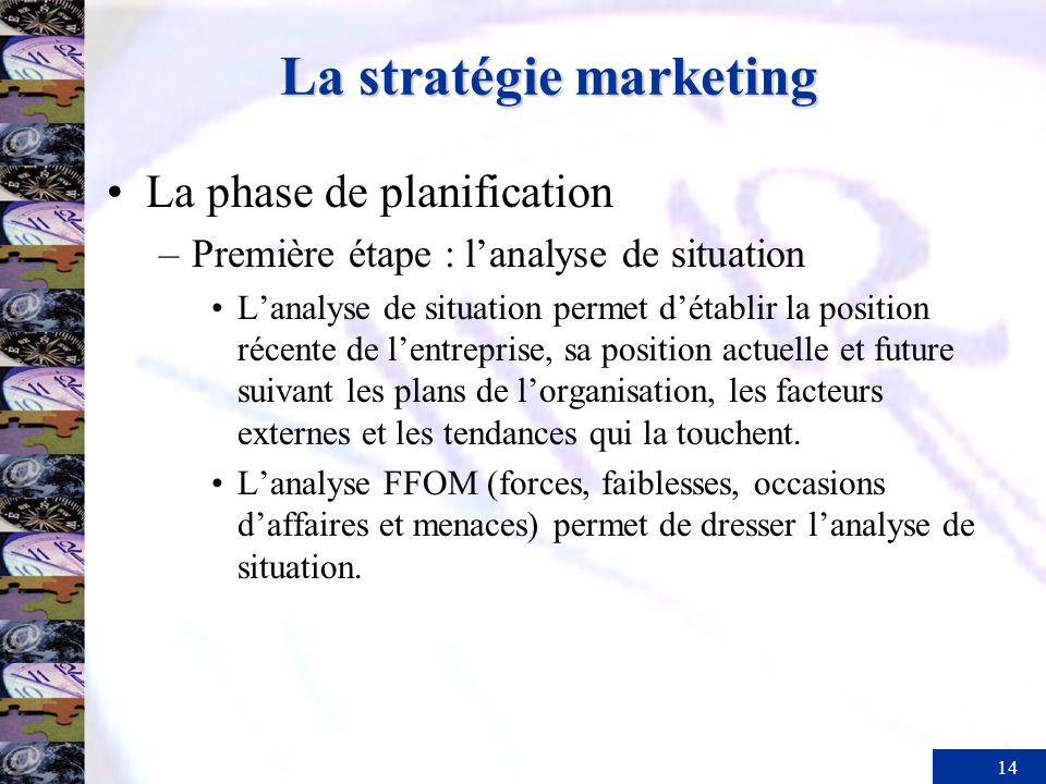 14 La stratégie marketing La phase de planification –Première étape : lanalyse de situation Lanalyse de situation permet détablir la position récente