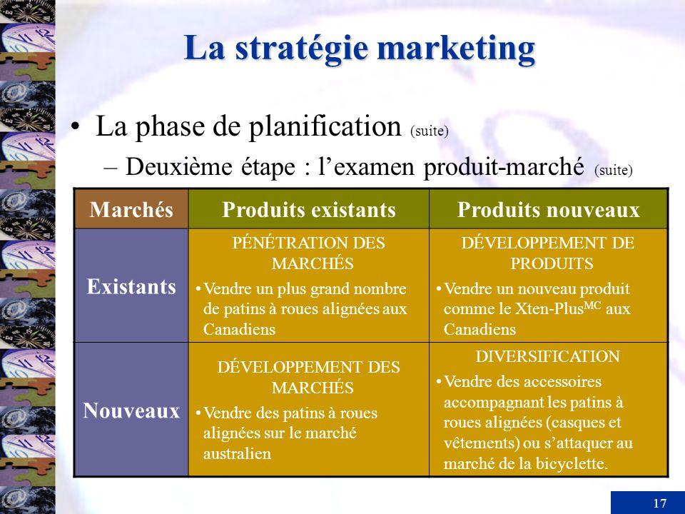 17 La stratégie marketing La phase de planification (suite) –Deuxième étape : lexamen produit-marché (suite) MarchésProduits existantsProduits nouveau