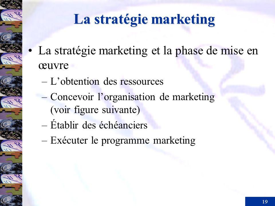 19 La stratégie marketing La stratégie marketing et la phase de mise en œuvre –Lobtention des ressources –Concevoir lorganisation de marketing (voir f