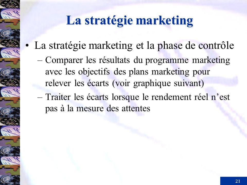 21 La stratégie marketing La stratégie marketing et la phase de contrôle –Comparer les résultats du programme marketing avec les objectifs des plans m