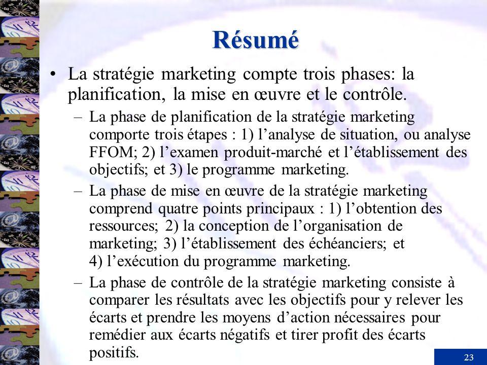 23 Résumé La stratégie marketing compte trois phases: la planification, la mise en œuvre et le contrôle. –La phase de planification de la stratégie ma